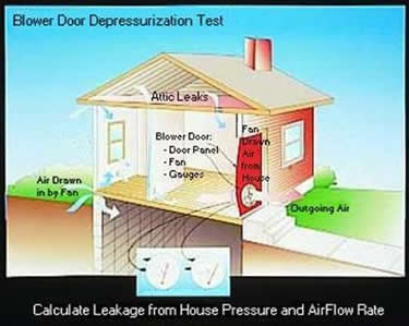 Detecting Home Heat Losses